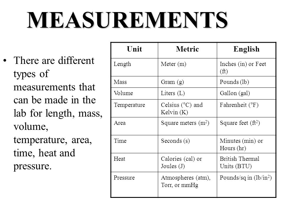 the various techniques of measuring masses using the lab balance Mass measurements in chemistry and other sciences are performed using a balance there are different types of scales and balances, but two methods can be used on most instruments to measure mass: subtraction and taring proper use of a balance be sure you understand how to use a balance before .