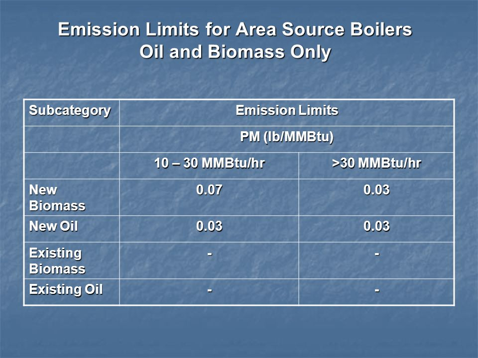 Emission Limits for Area Source Boilers Oil and Biomass Only