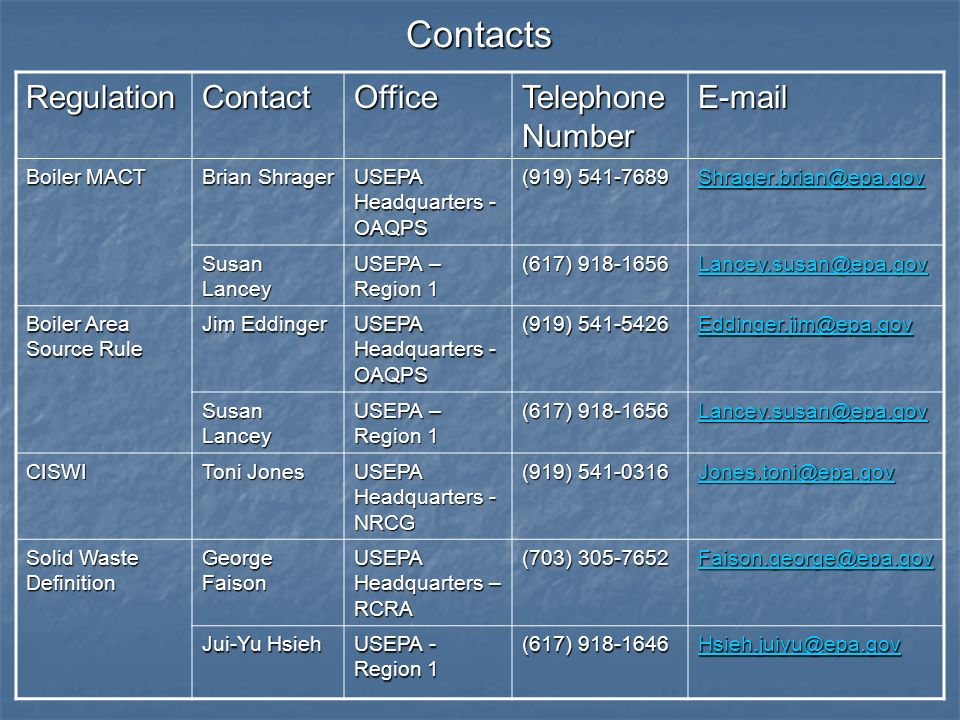 Contacts Regulation Contact Office Telephone Number E-mail Boiler MACT