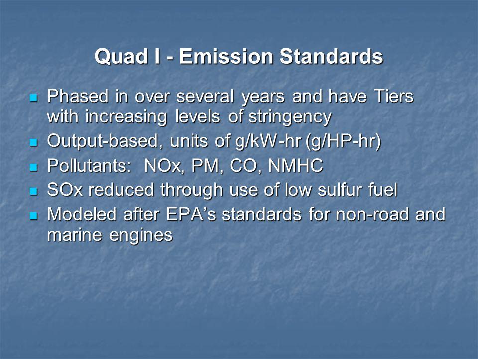 Quad I - Emission Standards