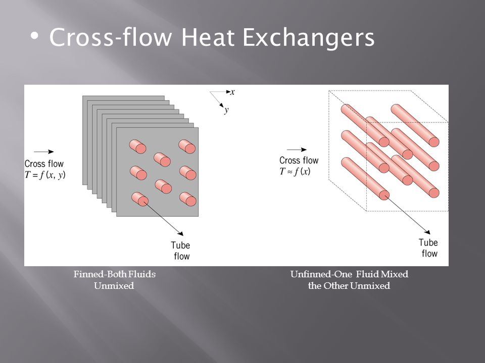 Thermal Analysis Of Shell And Tube Heat Exchanger Ppt