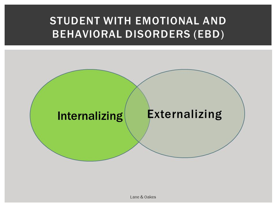 Classroom Design For Students With Emotional And Behavioral Disorders ~ Arizona state university ppt download