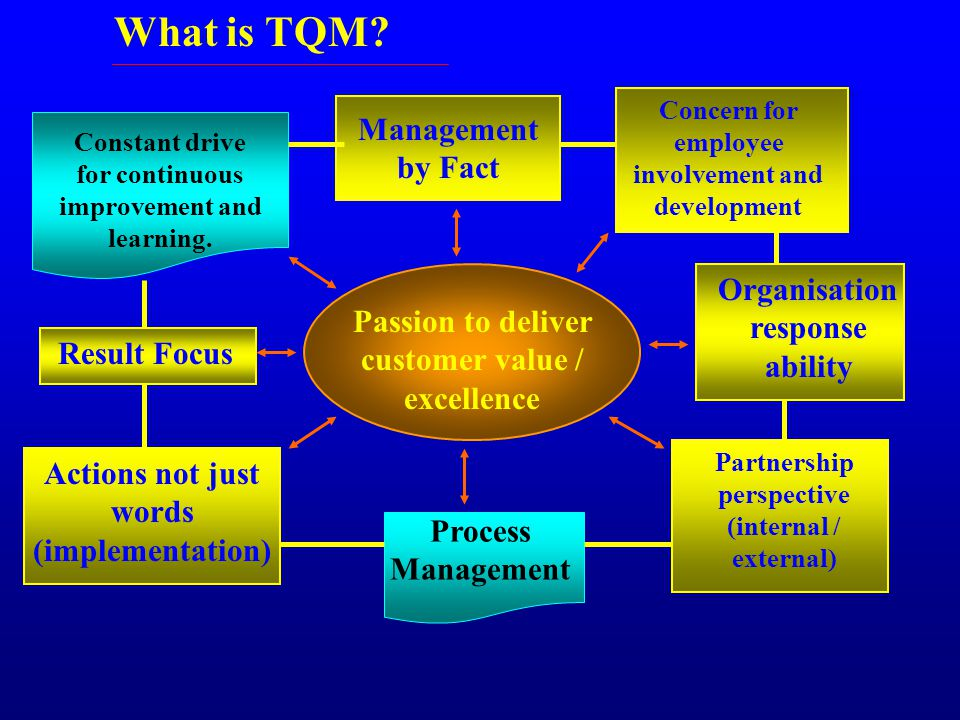 tqm customer focus 1 Total quality management (tqm) and continuous improvement as addressed by researchers ola ibrahim customer focus 4 measurement, analysis, and knowledge management 5 workforce focus 6 operations focus 7 results.