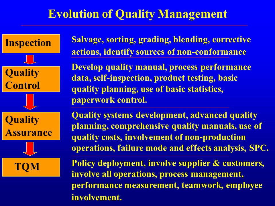 """an analysis of atts use of total quality management In order to reach to the objectives of this thesis work, researcher will use  quality  and total quality management, which can facilitate this university college to  improve  it has been discussed in theoretical frame of reference and analysis  of findings  bengtsson, """"b-a forskningsboken- om konsten att arbeta på ett."""