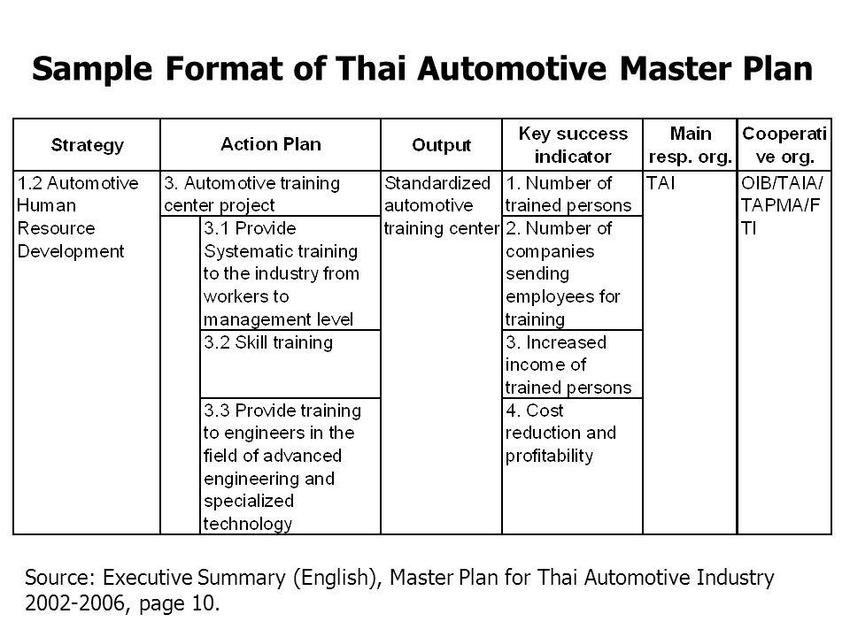 Sample Format of Thai Automotive Master Plan