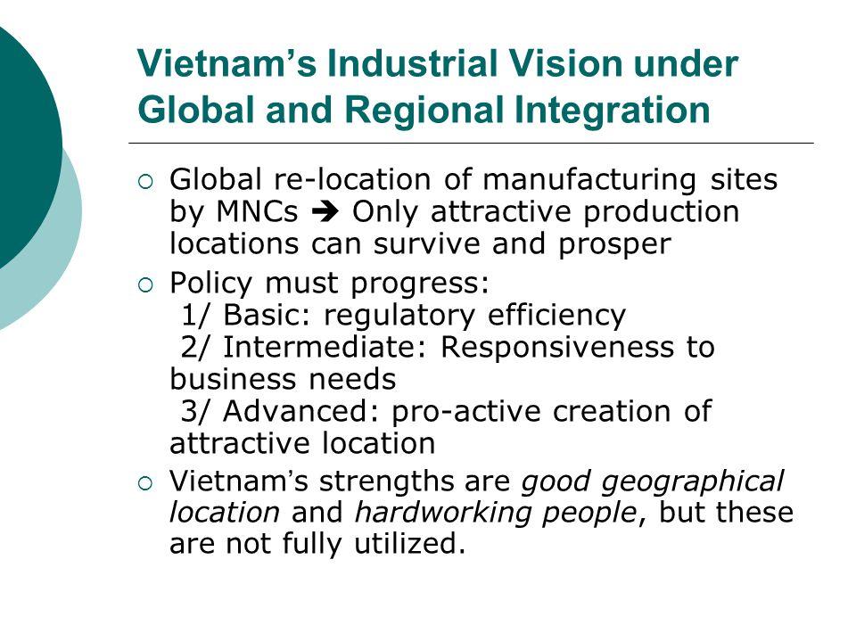Vietnam's Industrial Vision under Global and Regional Integration