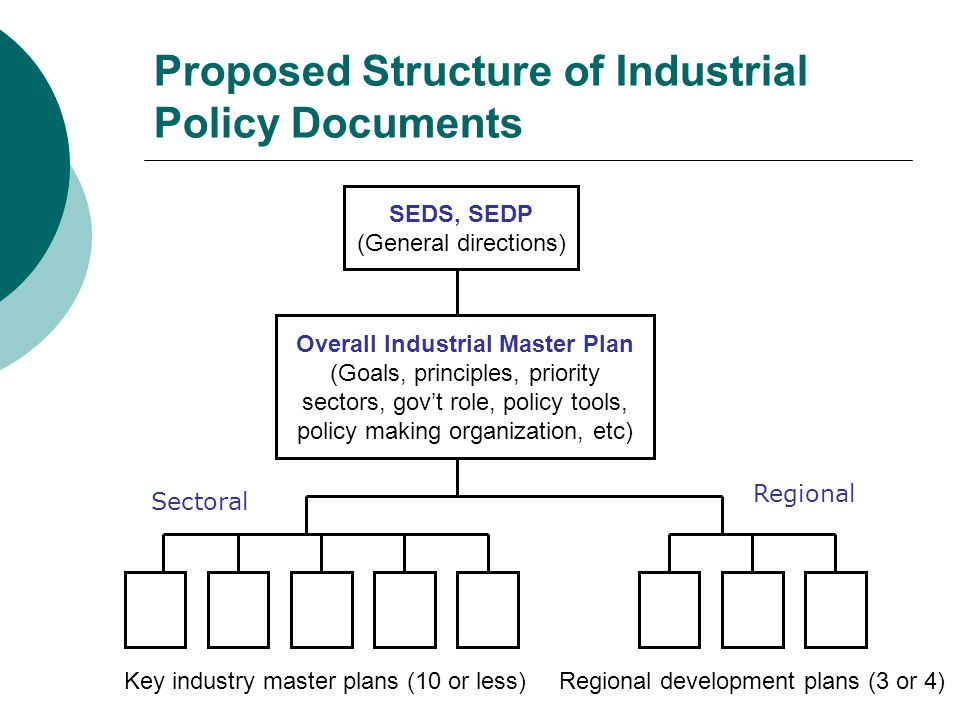 Proposed Structure of Industrial Policy Documents