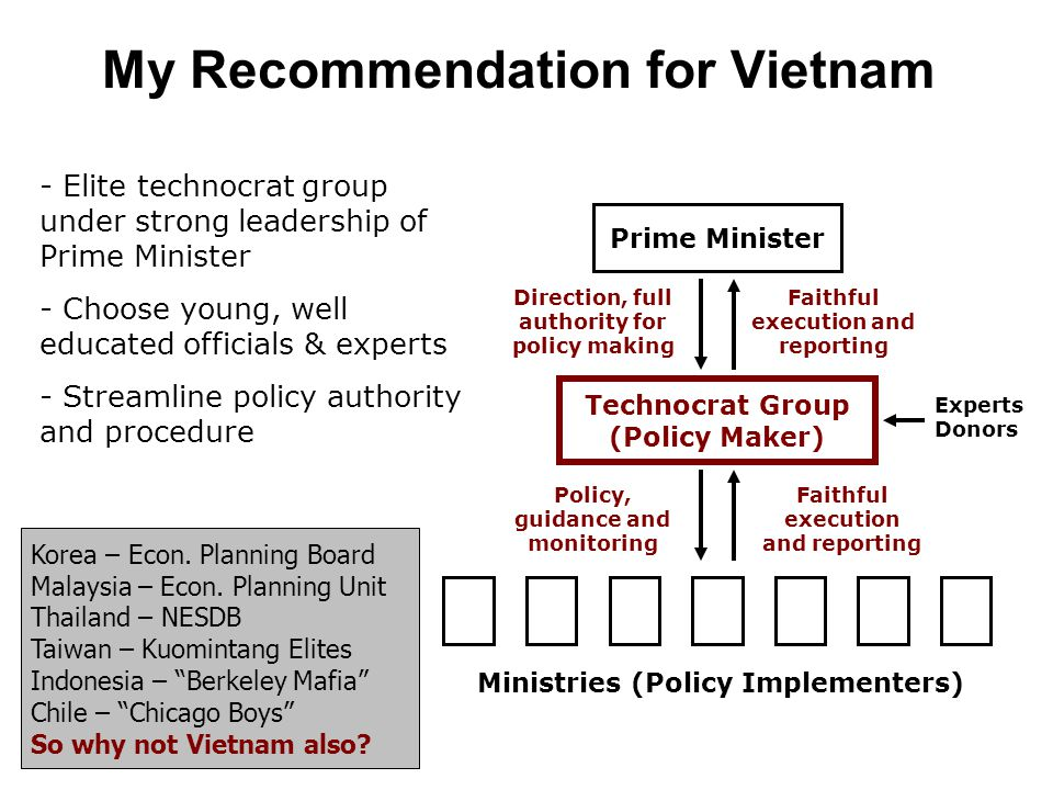 My Recommendation for Vietnam
