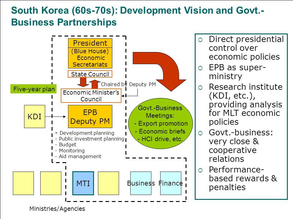 Govt.-Business Meetings:
