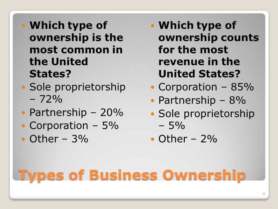 the many types of business ownership Business structure: which one is right for than other business forms you can transfer ownership the different types of business structures and.