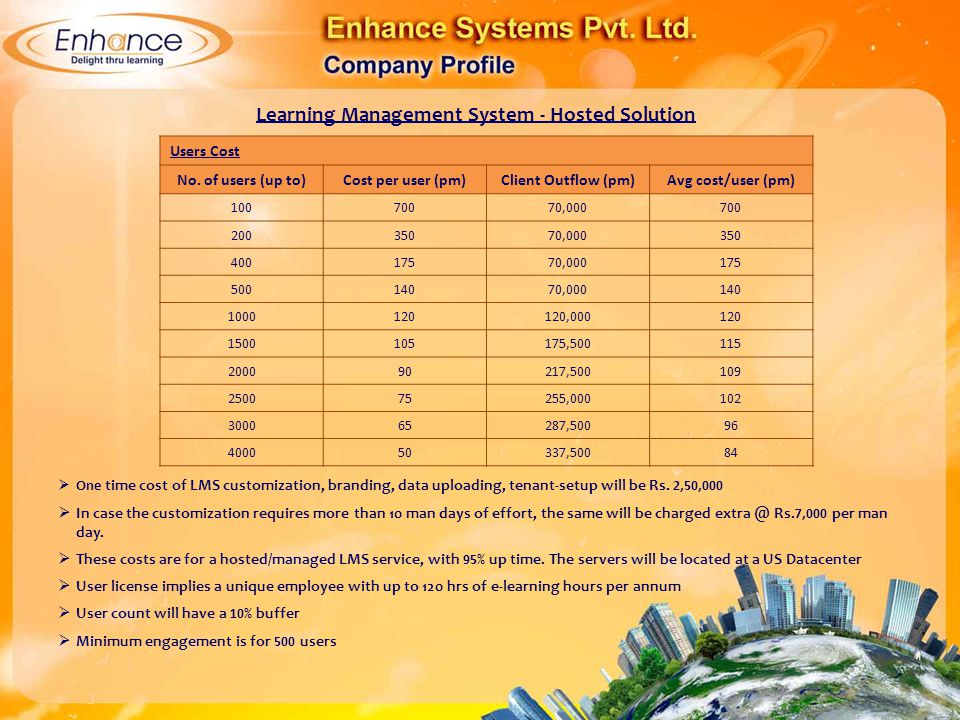 Learning Management System - Hosted Solution
