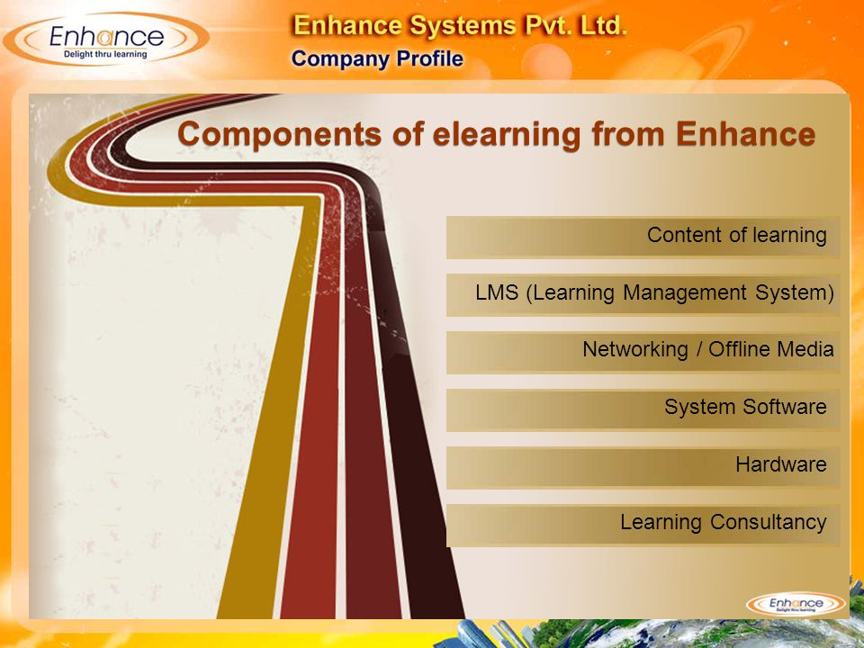 Components of elearning from Enhance