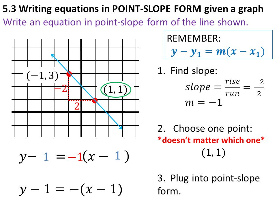 How To Write In Point Slope Form Solidaphikworks