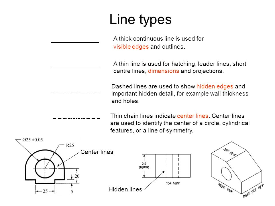 Different Kinds Of Lines In Art And Their Meanings : Fundamentals of mechanical drawing and