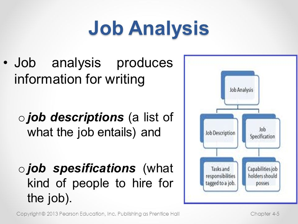 Job Analysis And The Talent Management Process  Ppt Download