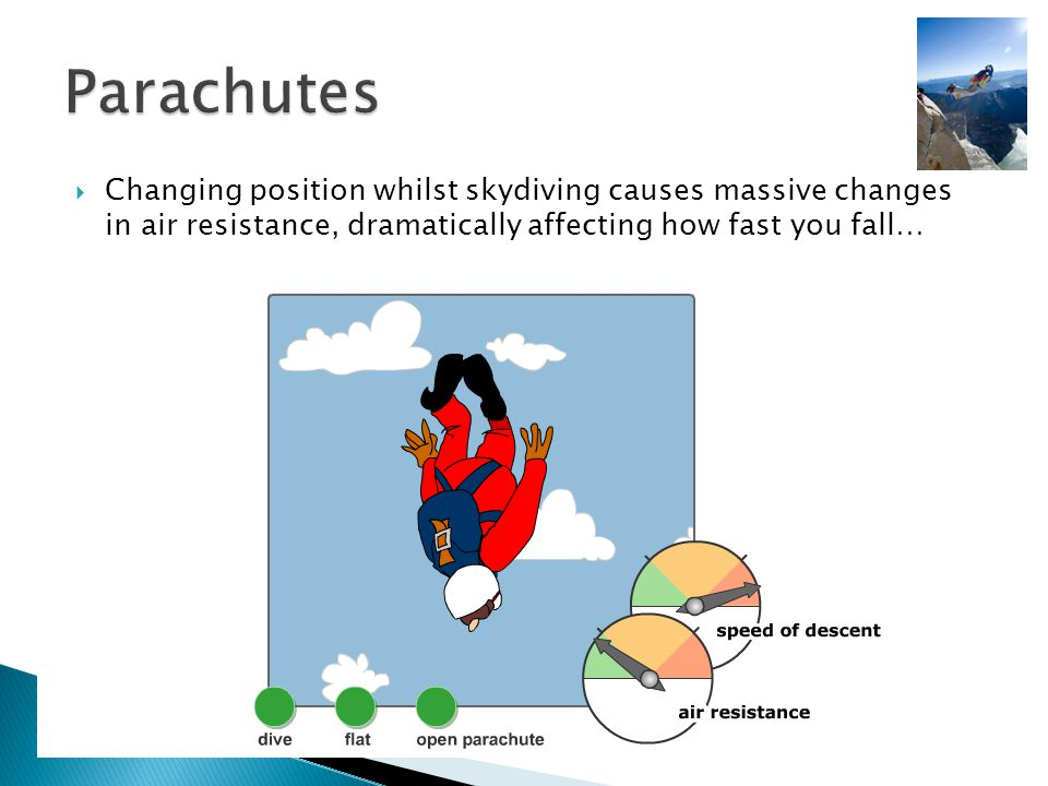 Parachutes Changing position whilst skydiving causes massive changes in air resistance, dramatically affecting how fast you fall…
