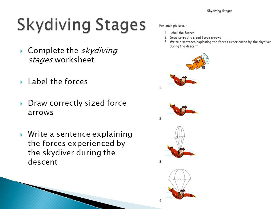 Skydiving Stages Complete the skydiving stages worksheet