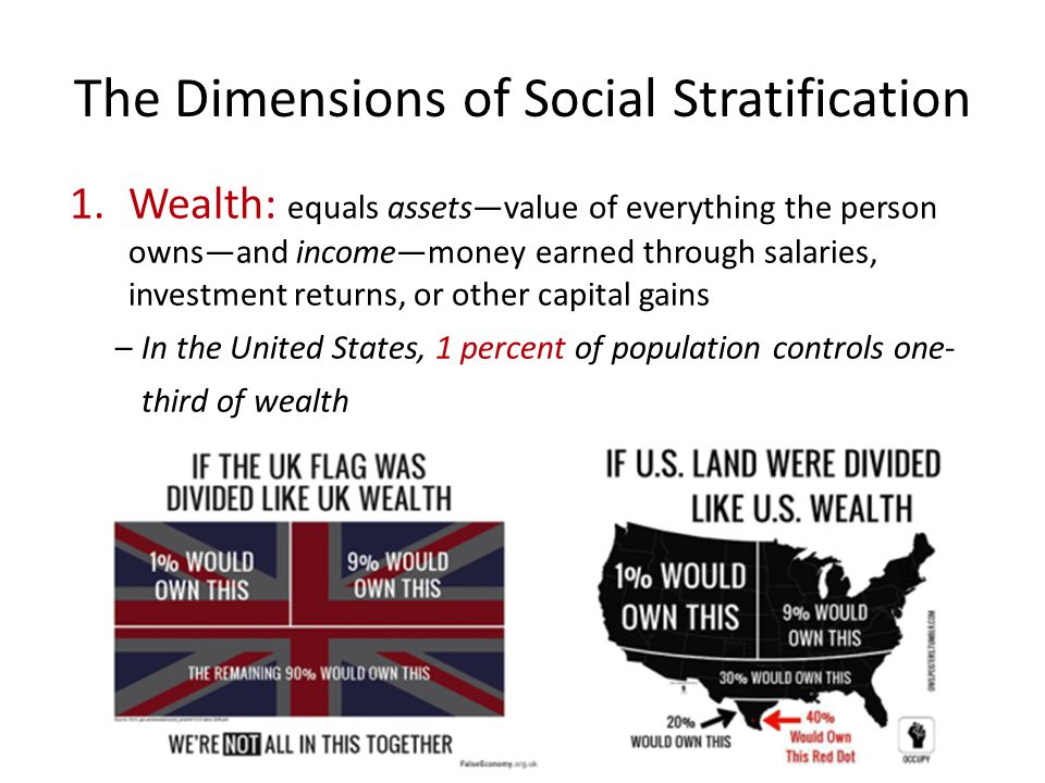 unit 3 social inequalities Anti requisite(s):, 312600 (v3) social inequality: possibilities for change 211   this unit examines the changing patterns and structures of social inequality in.