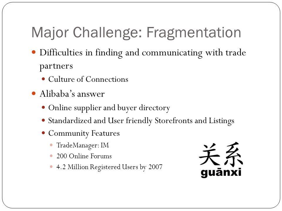Alibaba Com Global E Commerce Ppt Video Online Download