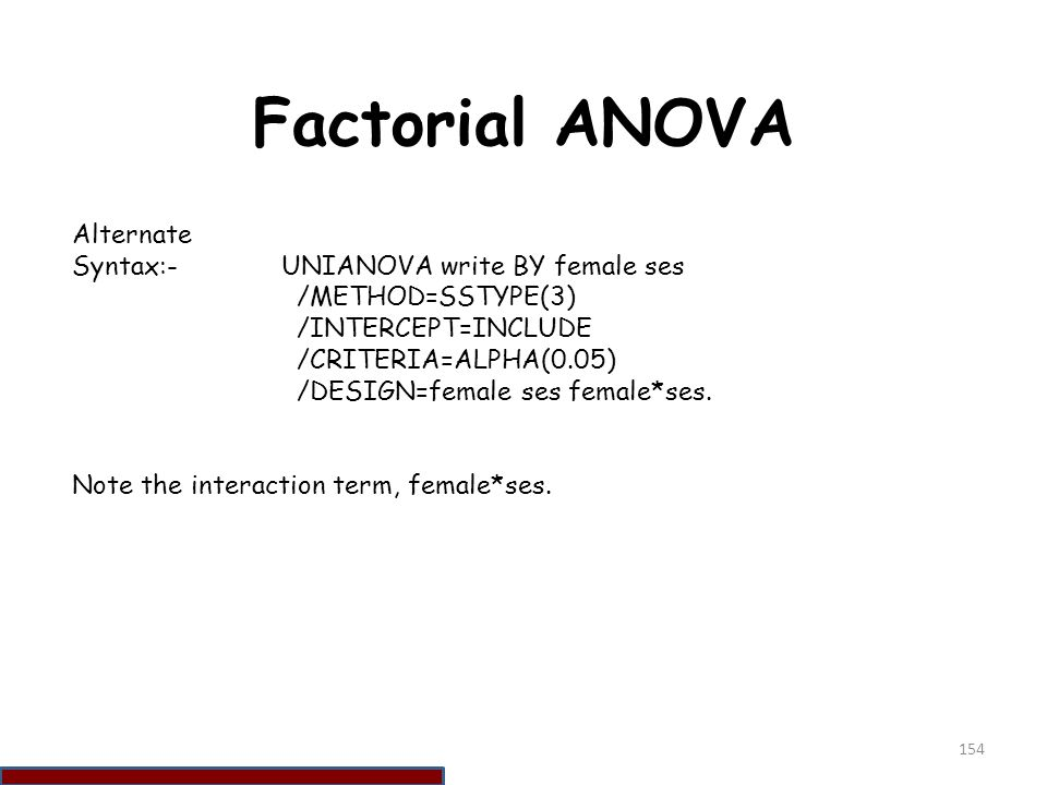 Factorial ANOVA Alternate Syntax:- UNIANOVA write BY female ses