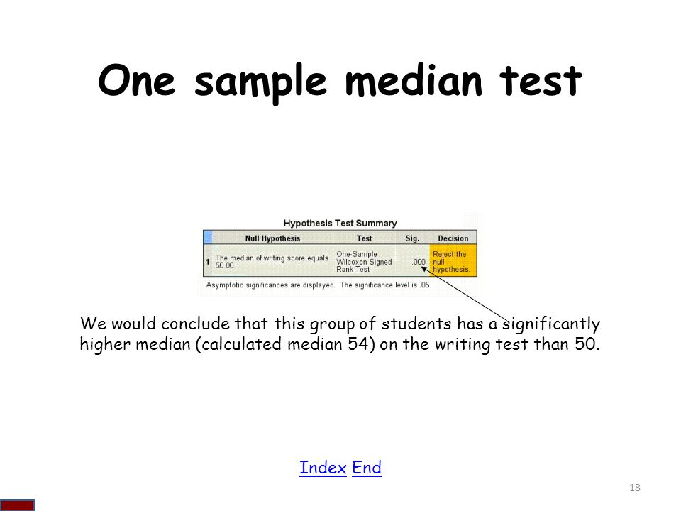 One sample median test