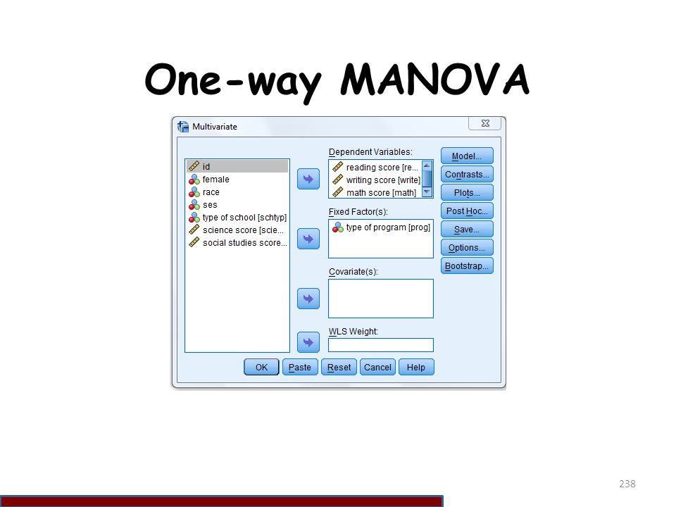 One-way MANOVA 238