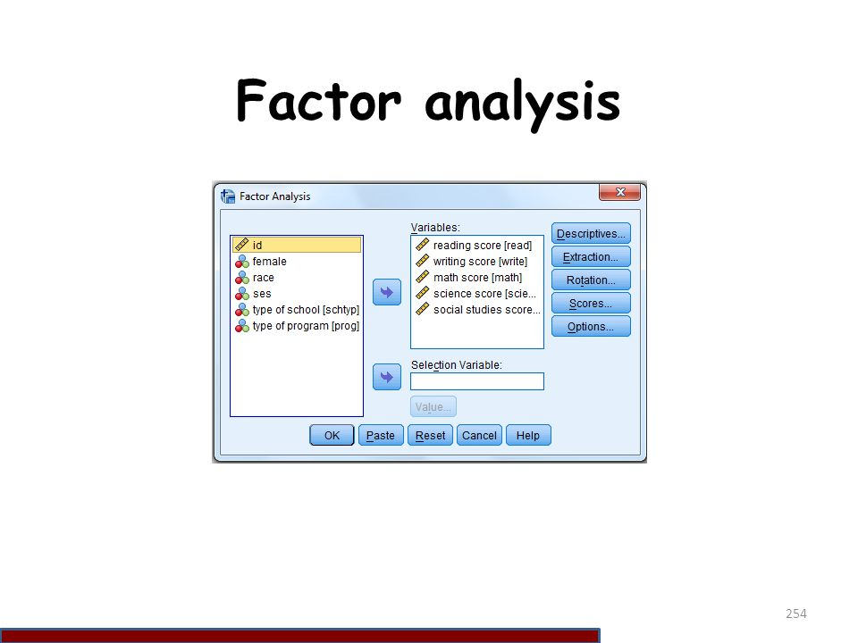Factor analysis 254