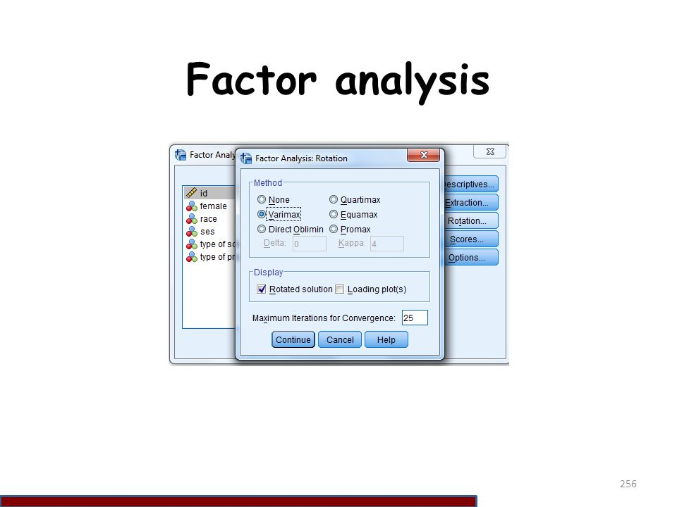 Factor analysis 256