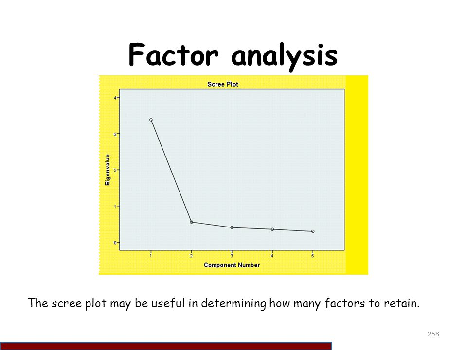 Factor analysis The scree plot may be useful in determining how many factors to retain. 258