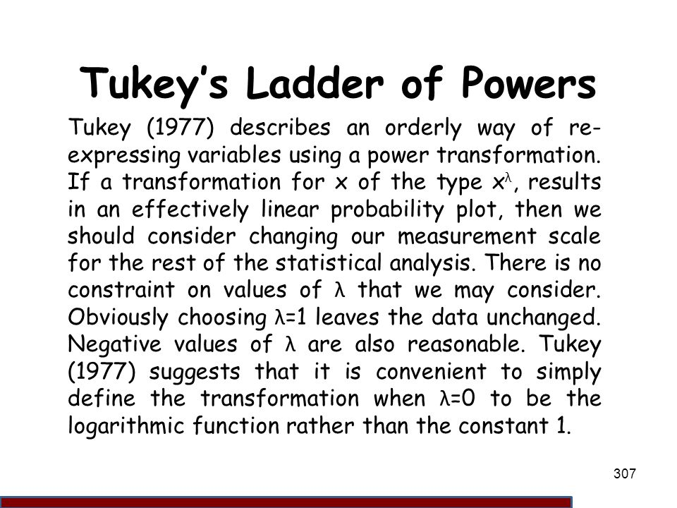 Tukey's Ladder of Powers