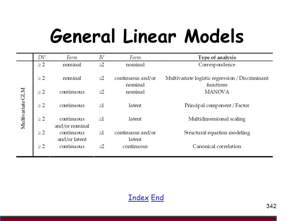 General Linear Models Index End 342