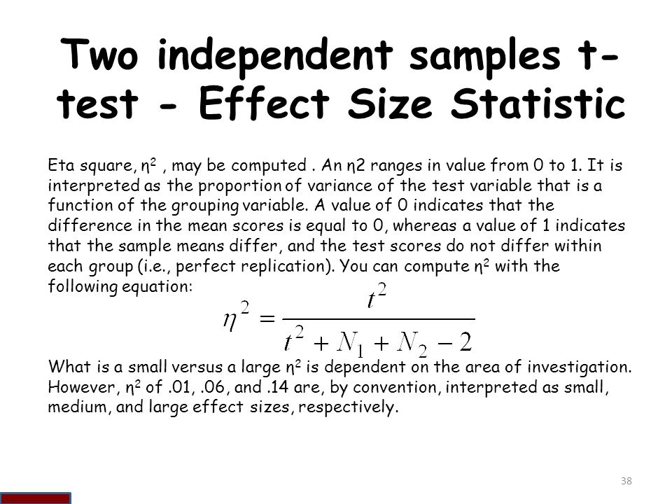 Two independent samples t-test - Effect Size Statistic