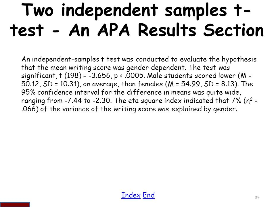 Two independent samples t-test - An APA Results Section