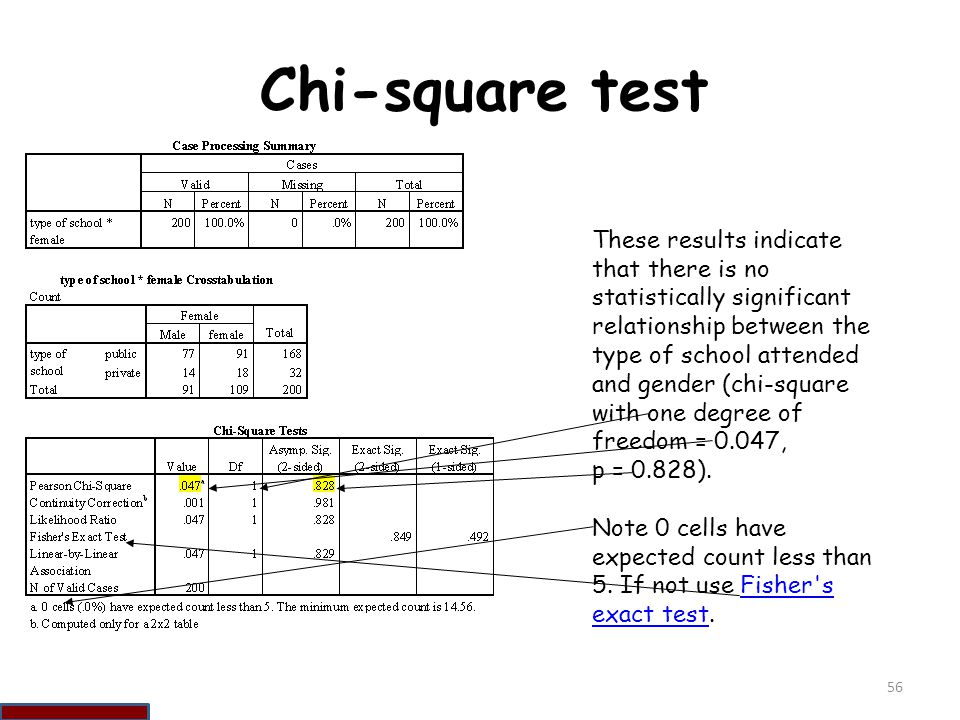 What statistical analysis should i use ppt download for P table for chi square test