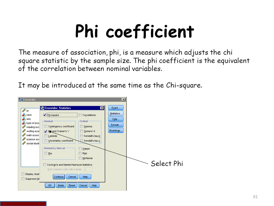 Phi coefficient