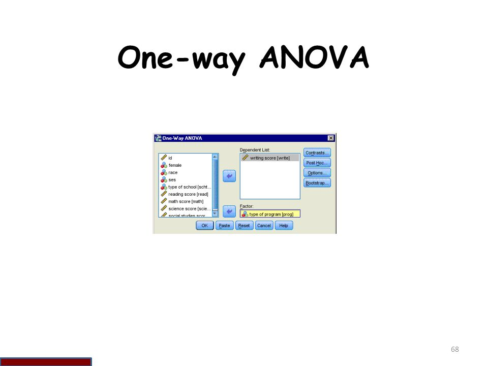 One-way ANOVA 68