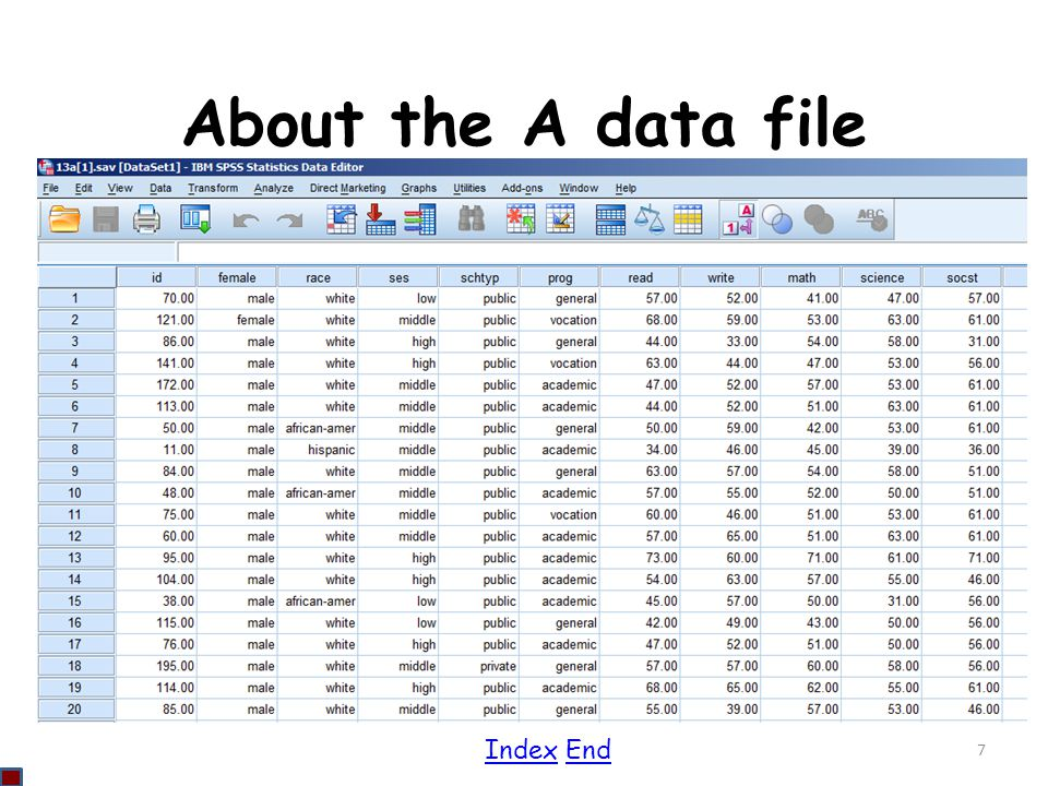 About the A data file Index End 7