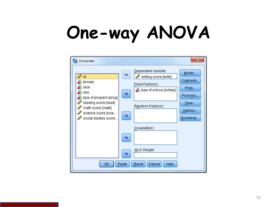 One-way ANOVA 76