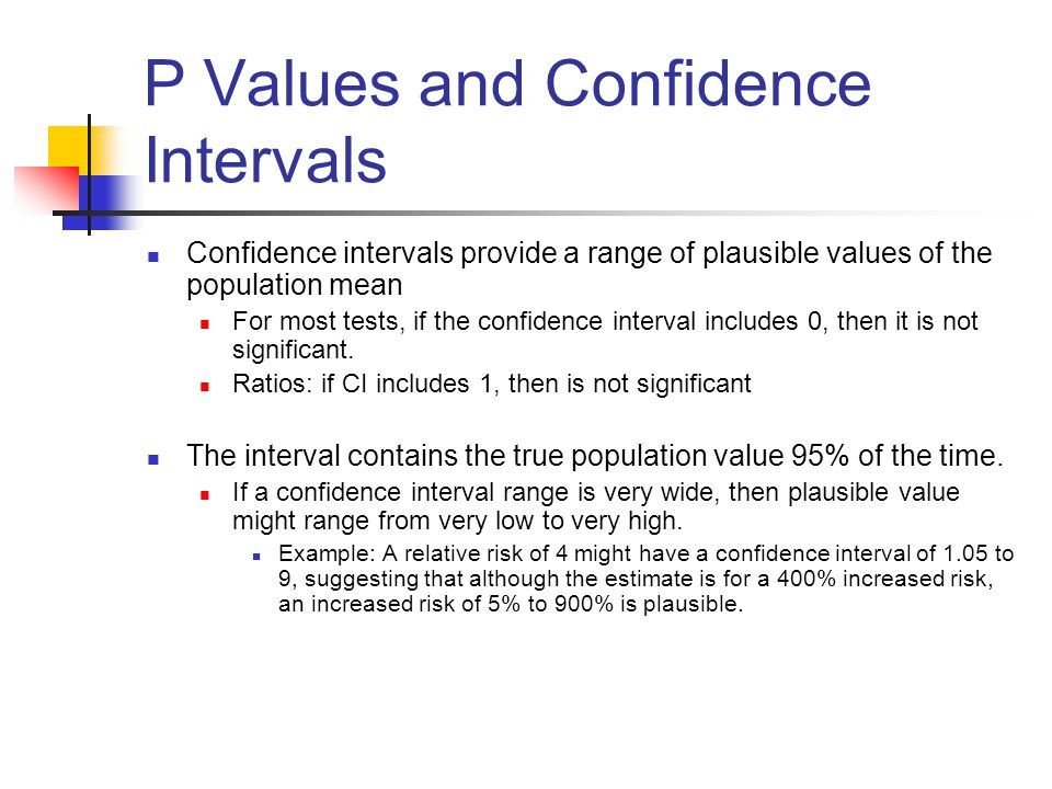 value and confidence interval relationship