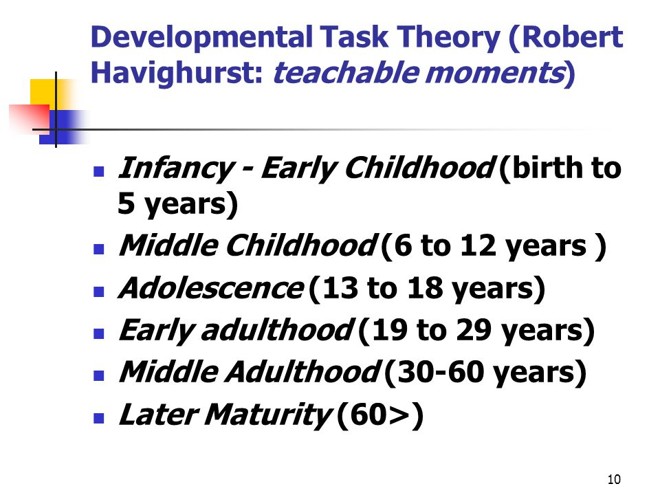 "havighurst theory Havighurst's development theory 1 the concept of developmental tasks the term developmental task was introduced by robert havighurst in 1950's rhhavighhurst (1953) has stated: ""a development task is a task which arise at or about a certain period in the life of the individual, successful achievement of which leads to his happiness and."