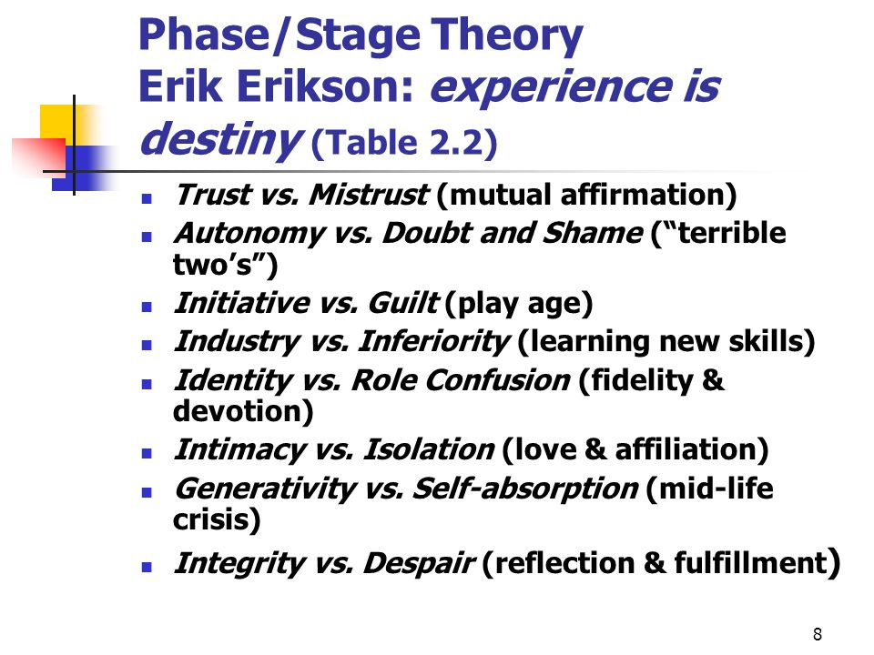 erikson reflection Open document below is a free excerpt of reflection essay on erik erikson psychosocial stages: stage three from anti essays, your source for free research papers.
