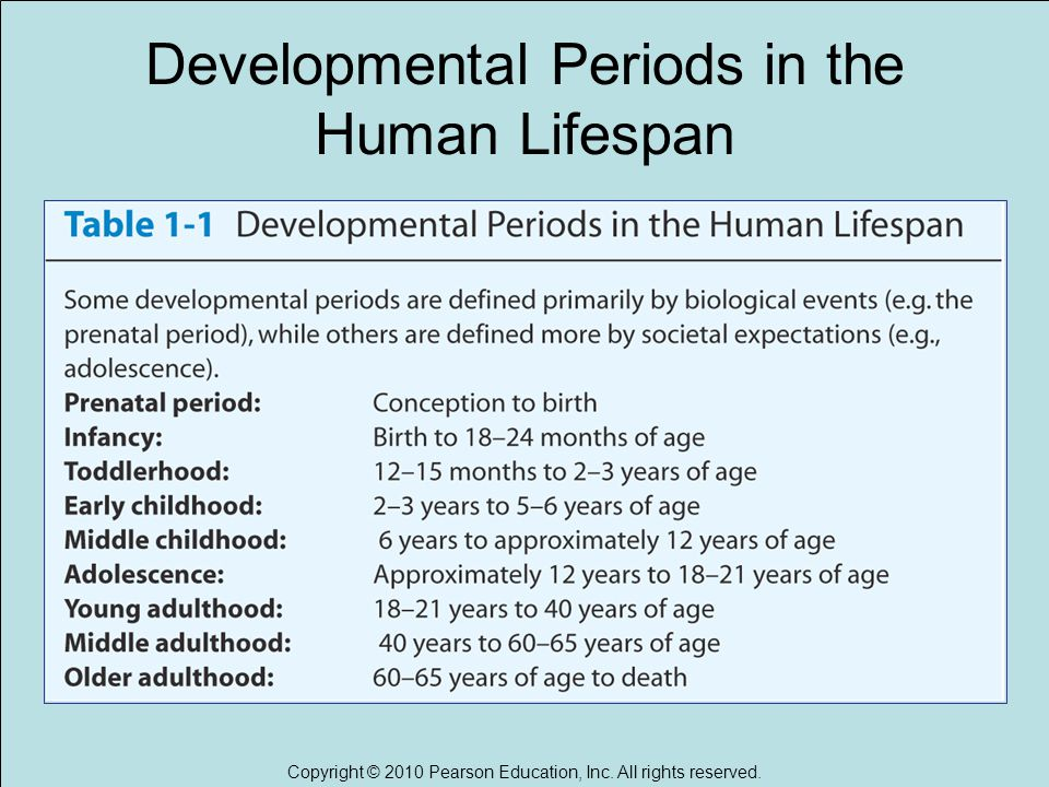 human lifespan development Key words for unit 1 learn with flashcards, games, and more — for free.
