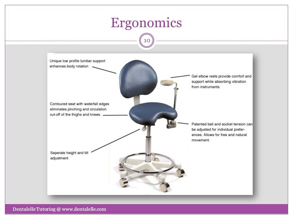 Ergonomics Dentalelle