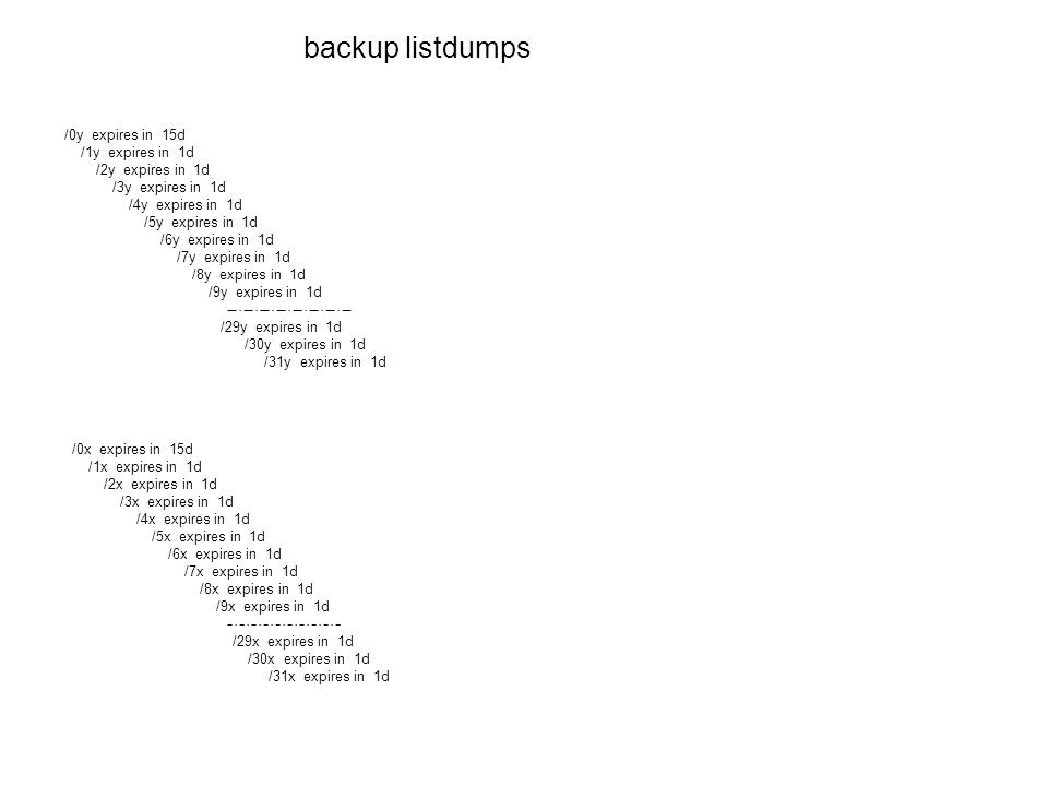 backup listdumps /0y expires in 15d /1y expires in 1d