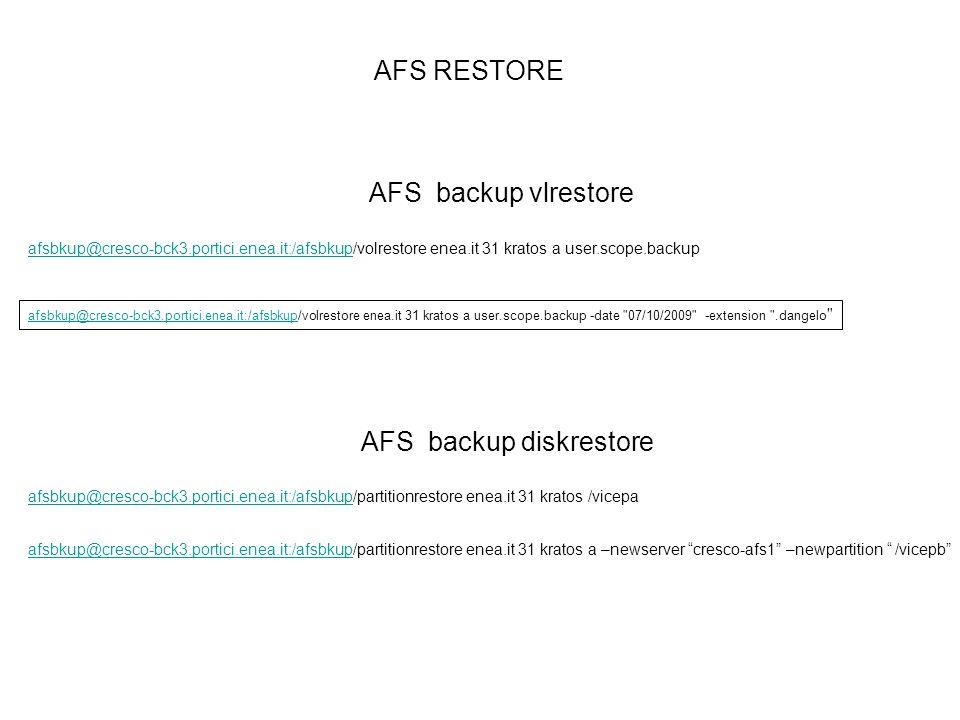AFS backup diskrestore