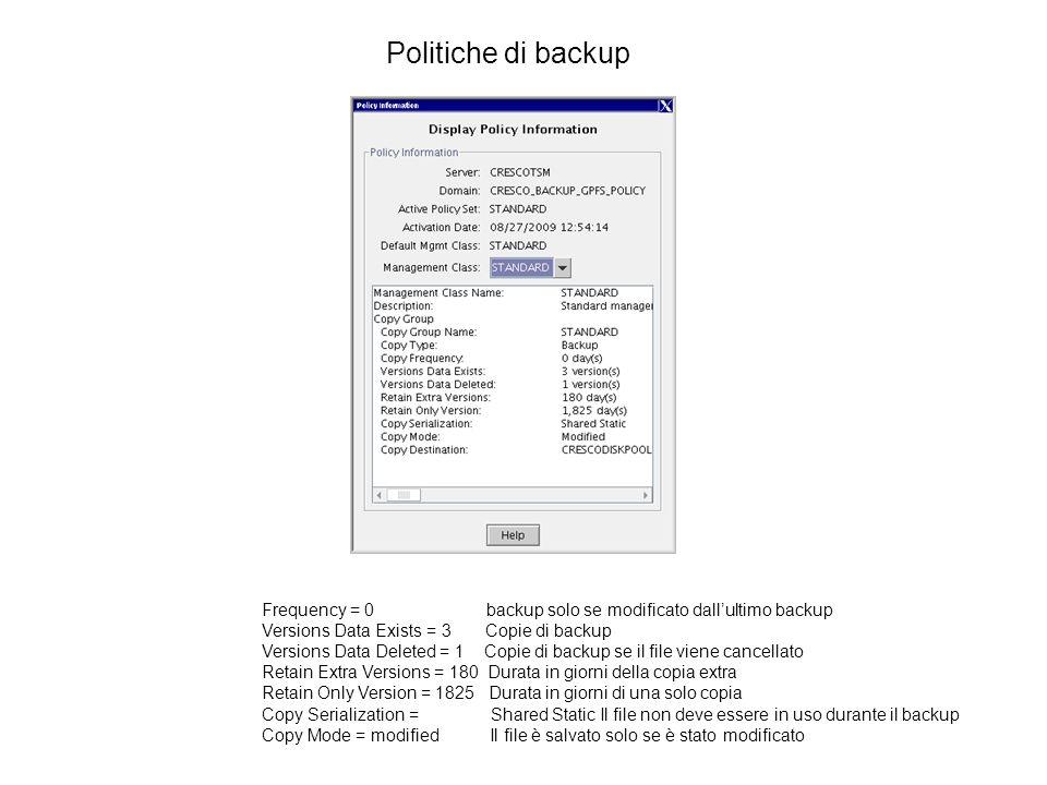 Politiche di backup Frequency = 0 backup solo se modificato dall'ultimo backup.