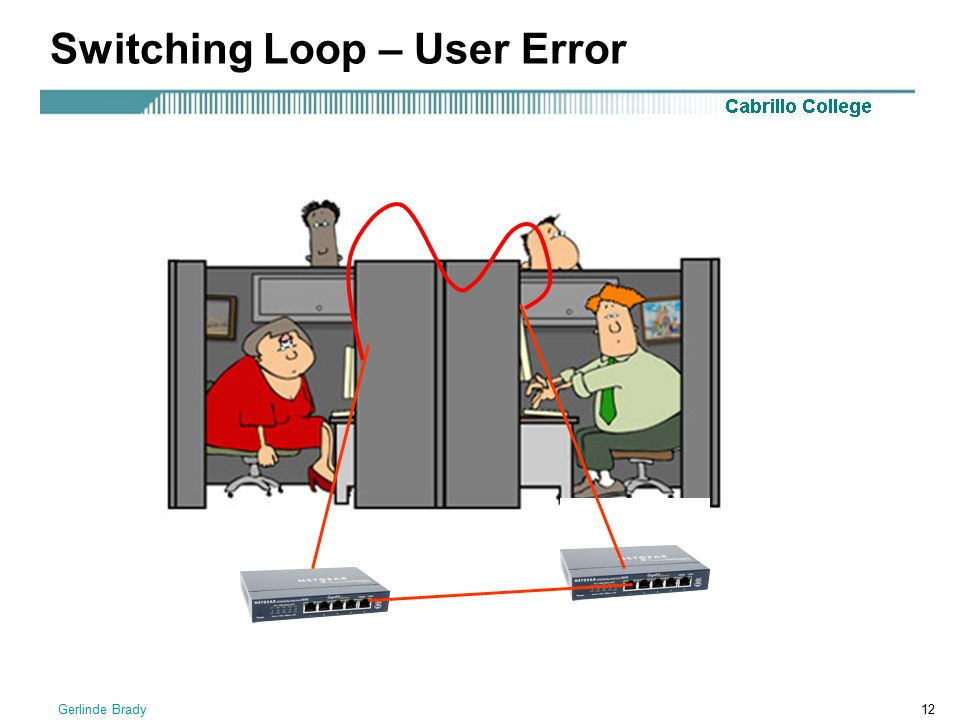 Switching Loop – User Error