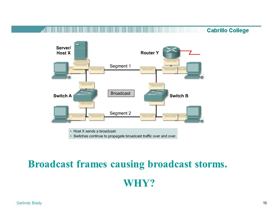 Broadcast frames causing broadcast storms. WHY