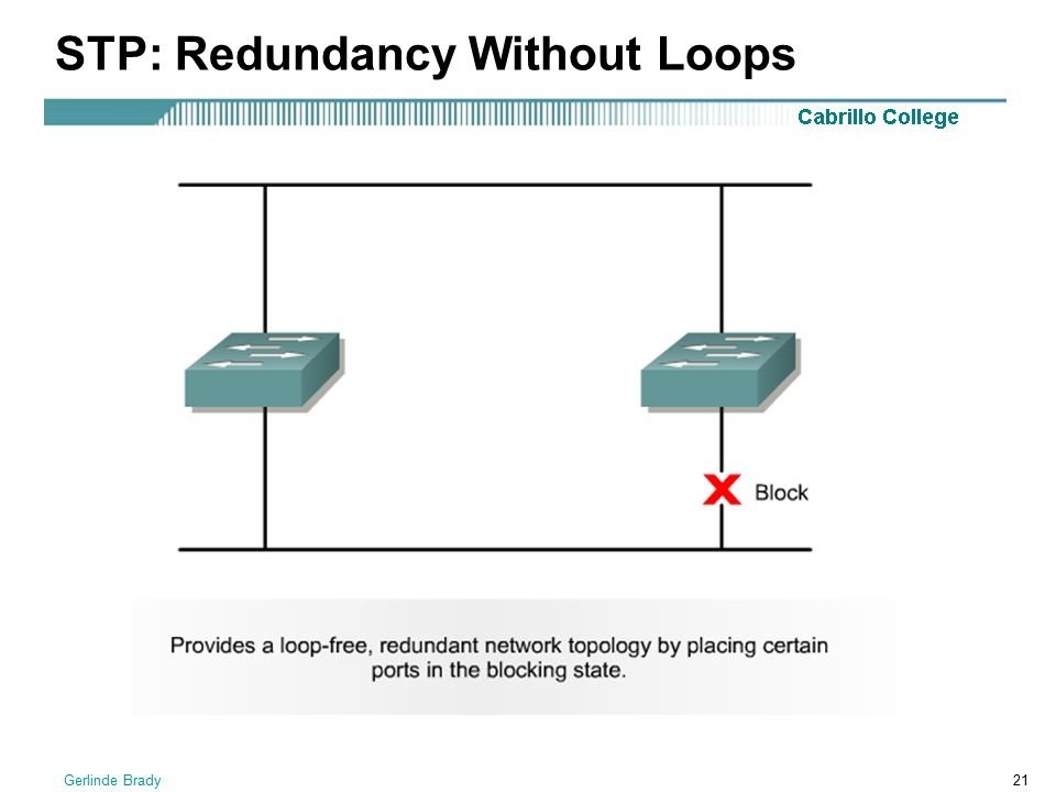 STP: Redundancy Without Loops