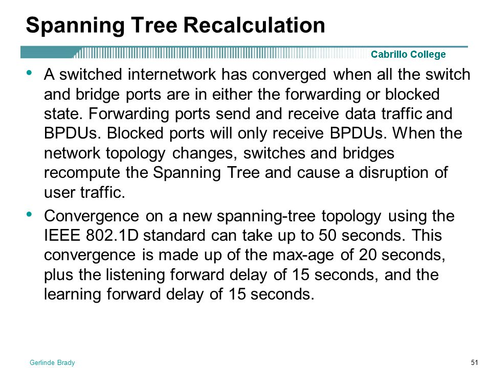 Spanning Tree Recalculation